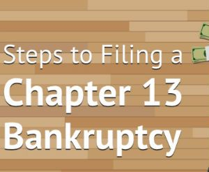 File For Chapter 13 Bankruptcy In Tampa, Florida.