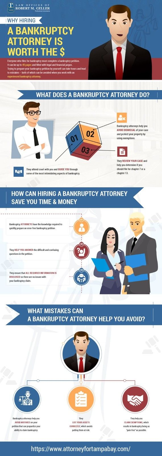 Why Hiring A Bankruptcy Attorney Is Worth The Money Tampa Florida.
