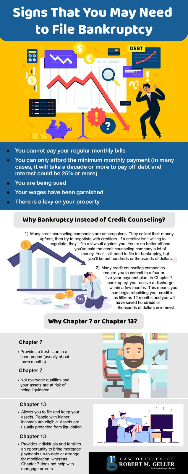 Signs That You May Need to File Bankruptcy St Petersburg, Pasco, And Tampa Florida.
